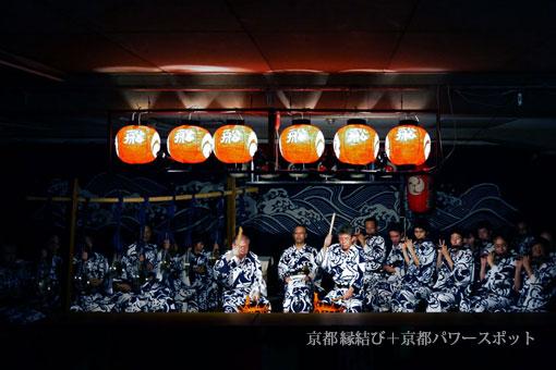 京都祇園祭 宵山